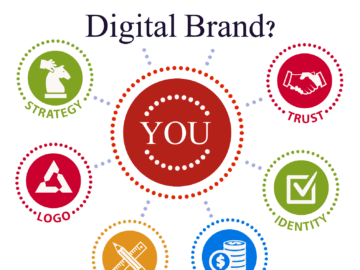 Building Your Powerful Personal Brand on Social Media